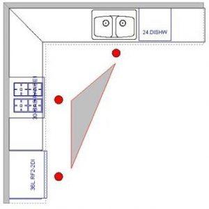 Kitchen Planning Nuzum